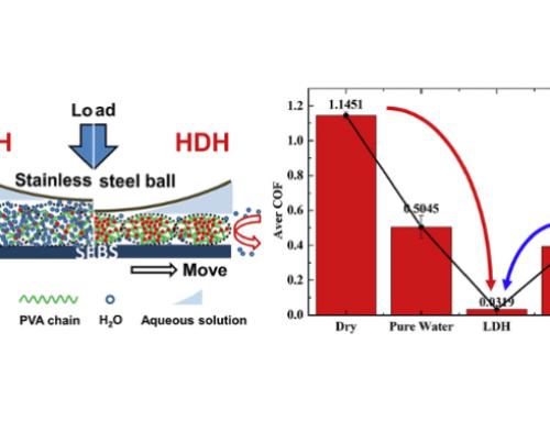 聚乙烯醇水解度调控其水润滑行为