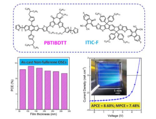 高效率非富勒稀聚合物太阳电池模组
